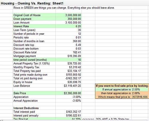 rentownspreadsheet