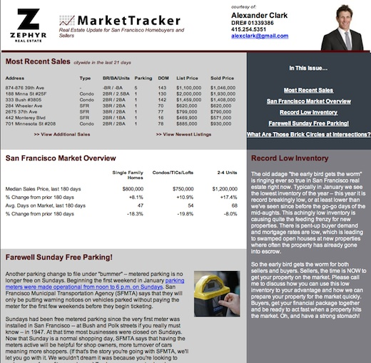 San Francisco Real Estate Market Snapshot