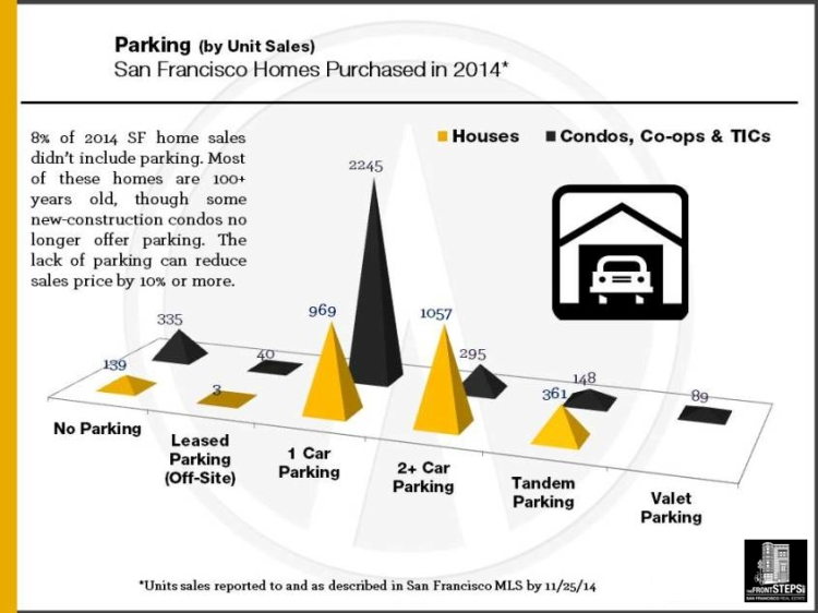 2014_Parking