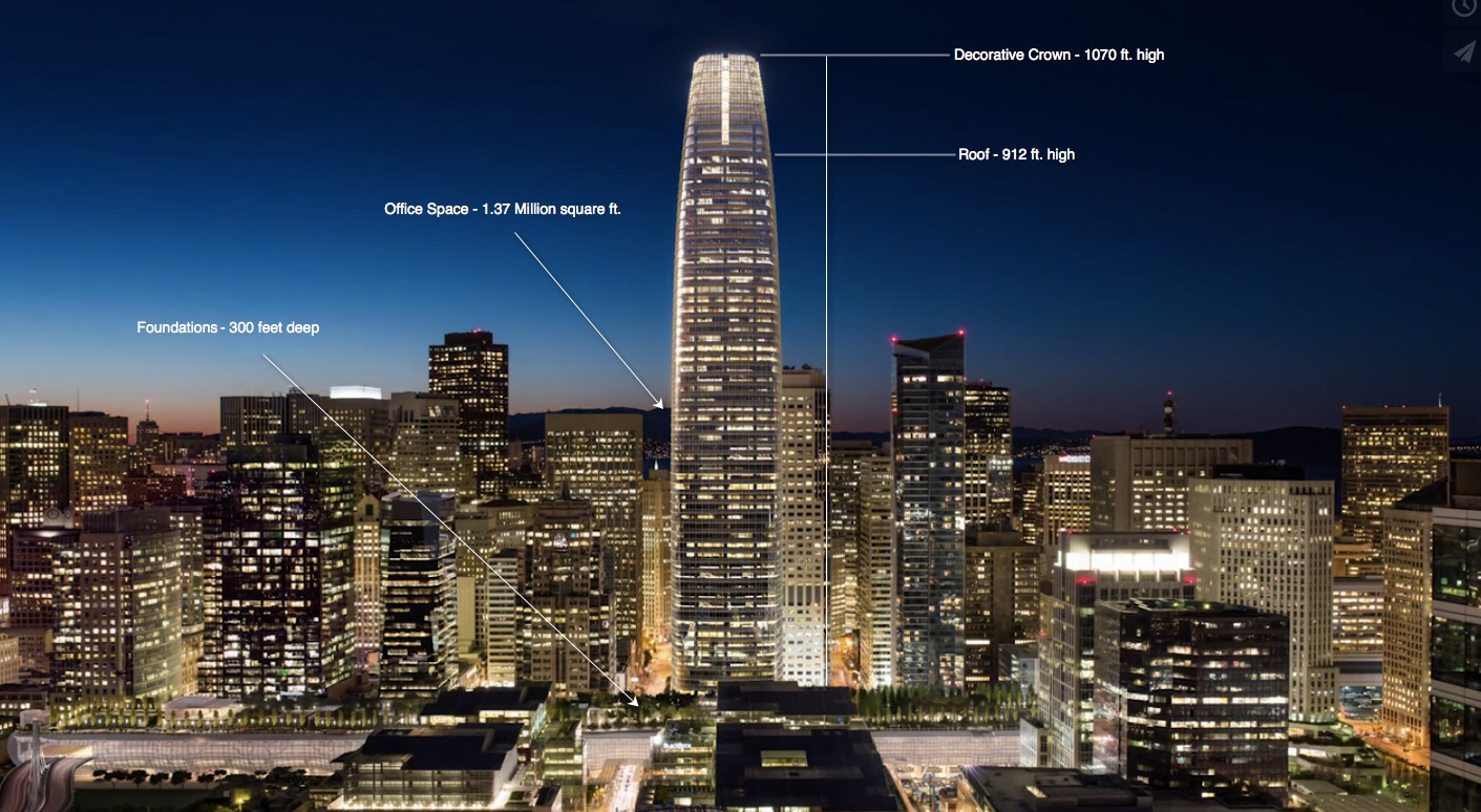 Salesforce Tower Rendering With Building Heights
